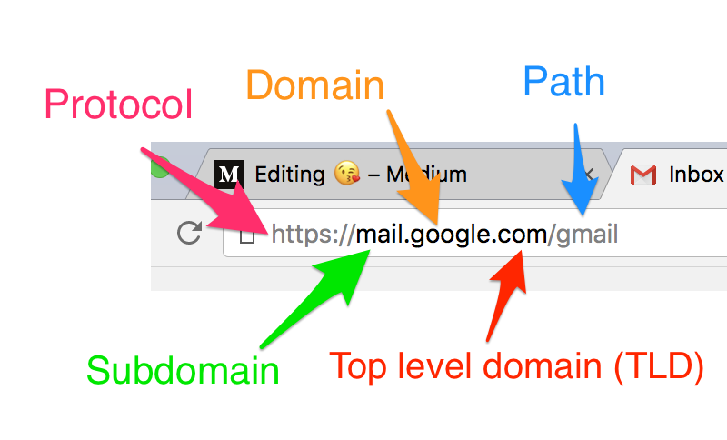 How to Create Subdomain in cPanel?