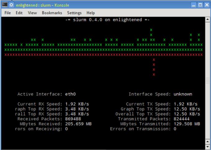 Linux Network Traffic